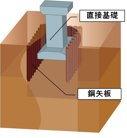 シート パイル 工法