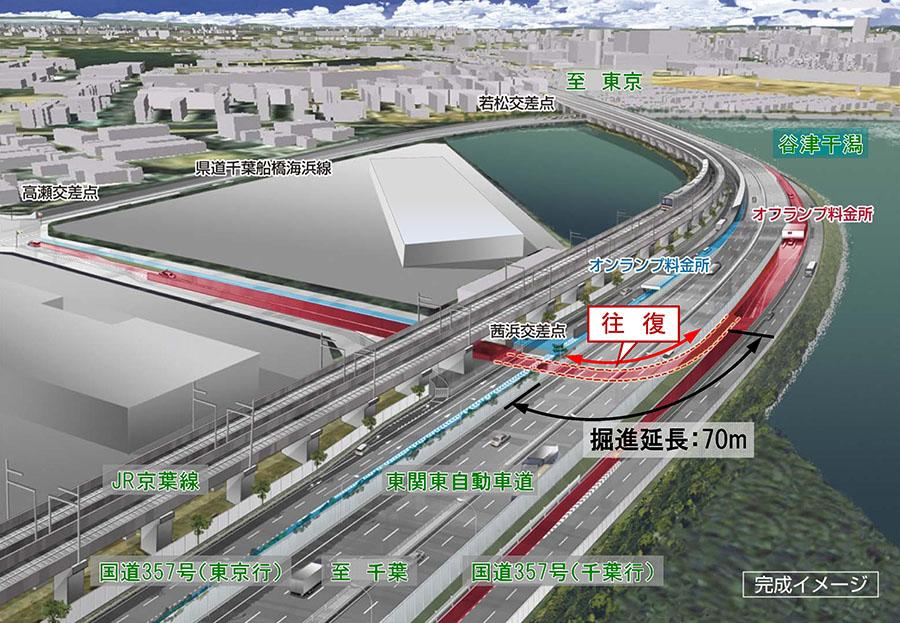技術 | 大井地区トンネルとURUP...