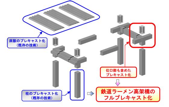 https://www.obayashi.co.jp/uploads/Image/news20160118_1_02.jpg